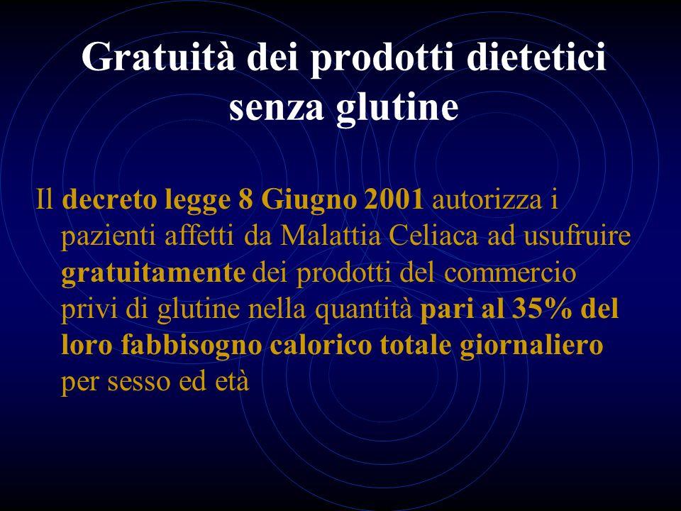 Gratuità dei prodotti dietetici senza glutine