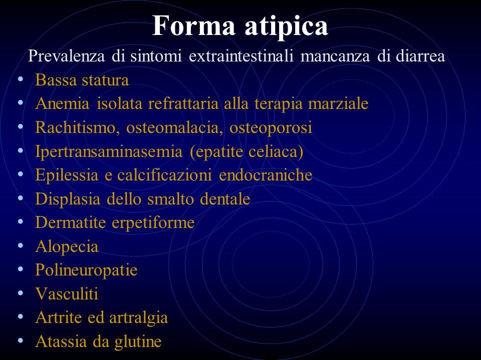 Prevalenza di sintomi extraintestinali mancanza di diarrea
