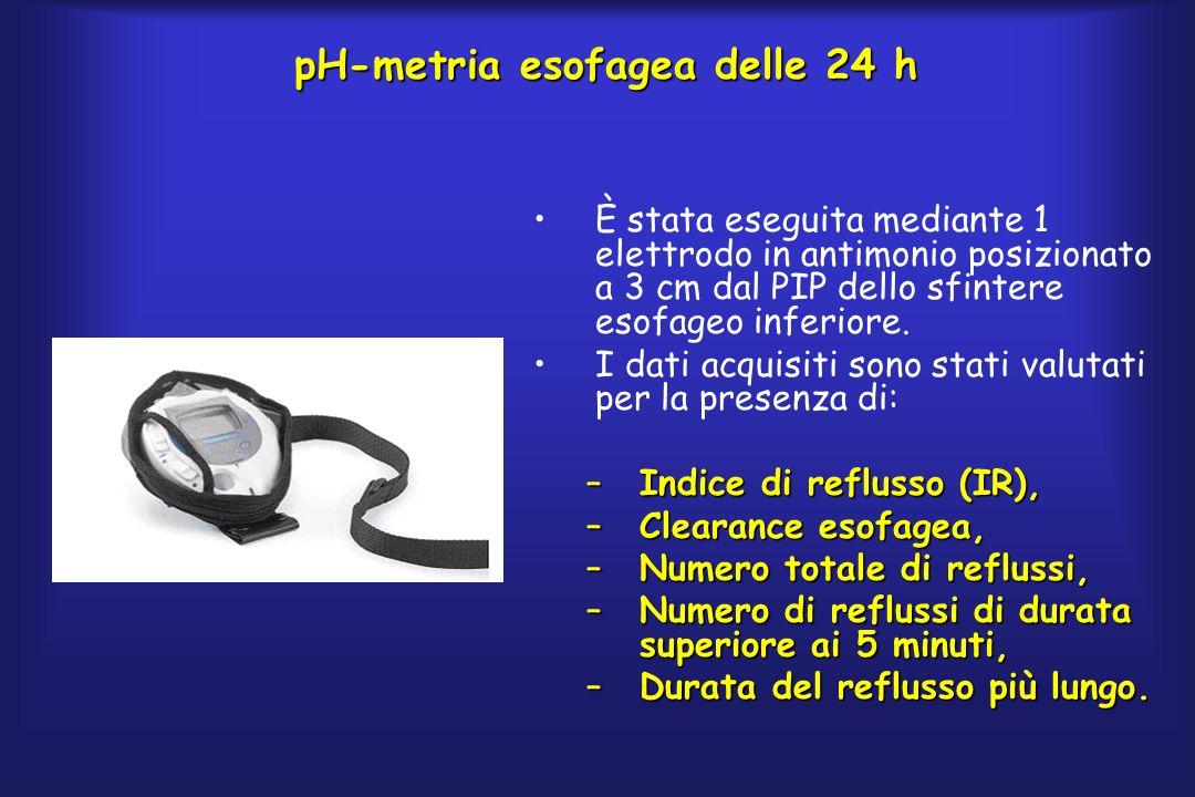 pH-metria esofagea delle 24 h