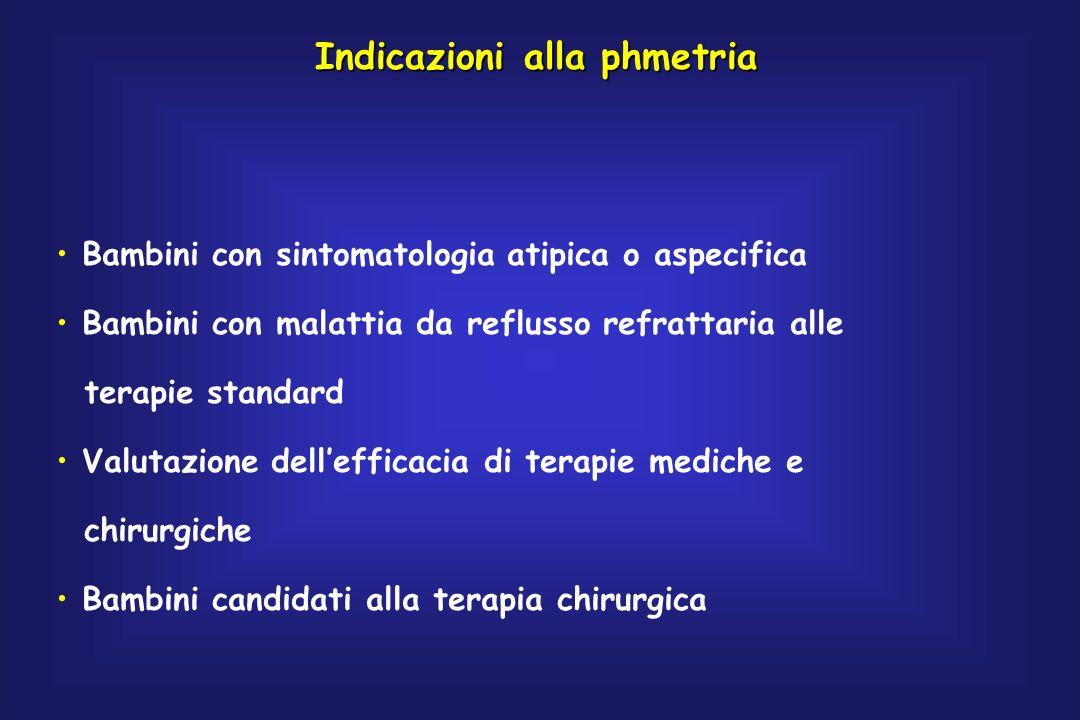 Indicazioni alla phmetria