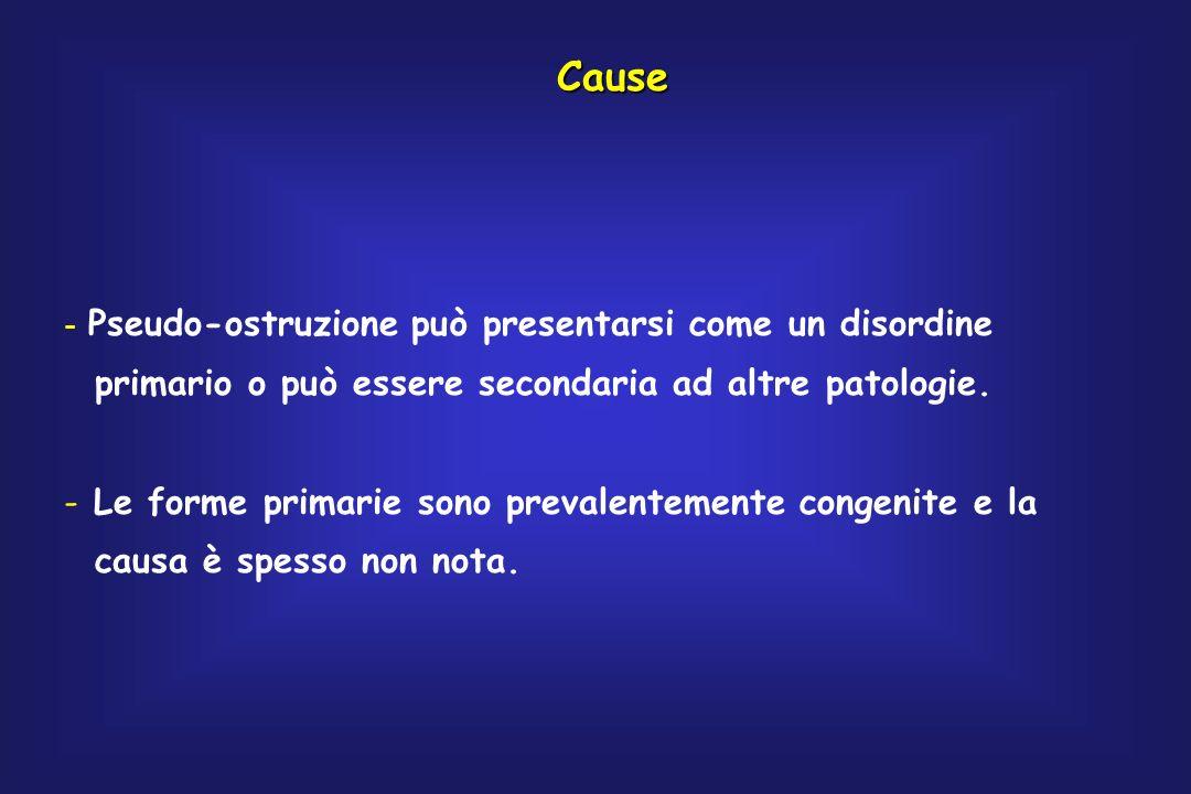Cause primario o può essere secondaria ad altre patologie.