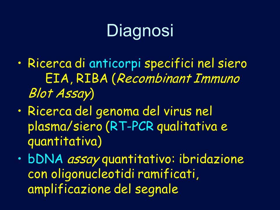 Diagnosi Ricerca di anticorpi specifici nel siero EIA, RIBA (Recombinant Immuno Blot Assay)
