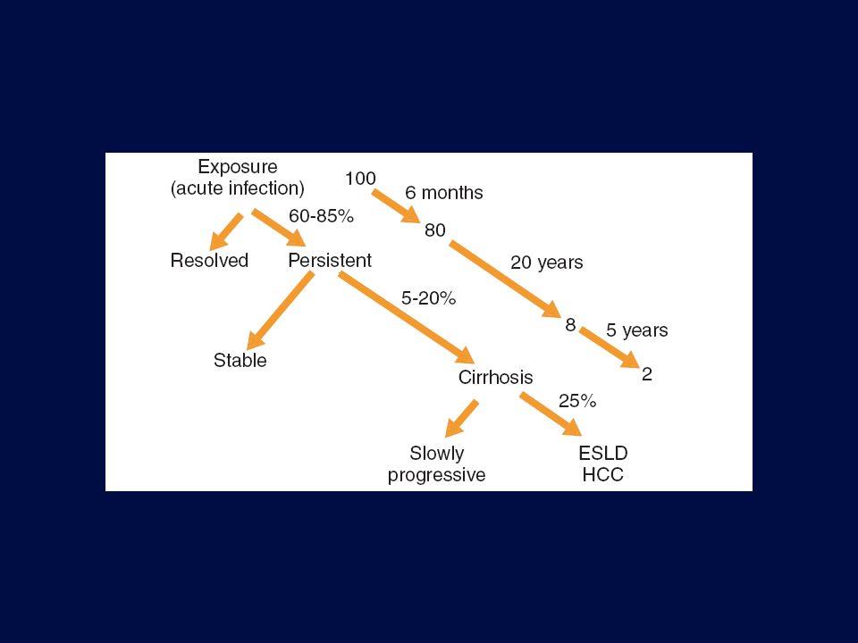 ESLD: end stage liver disease; HCC: hepatocellular carcinoma.