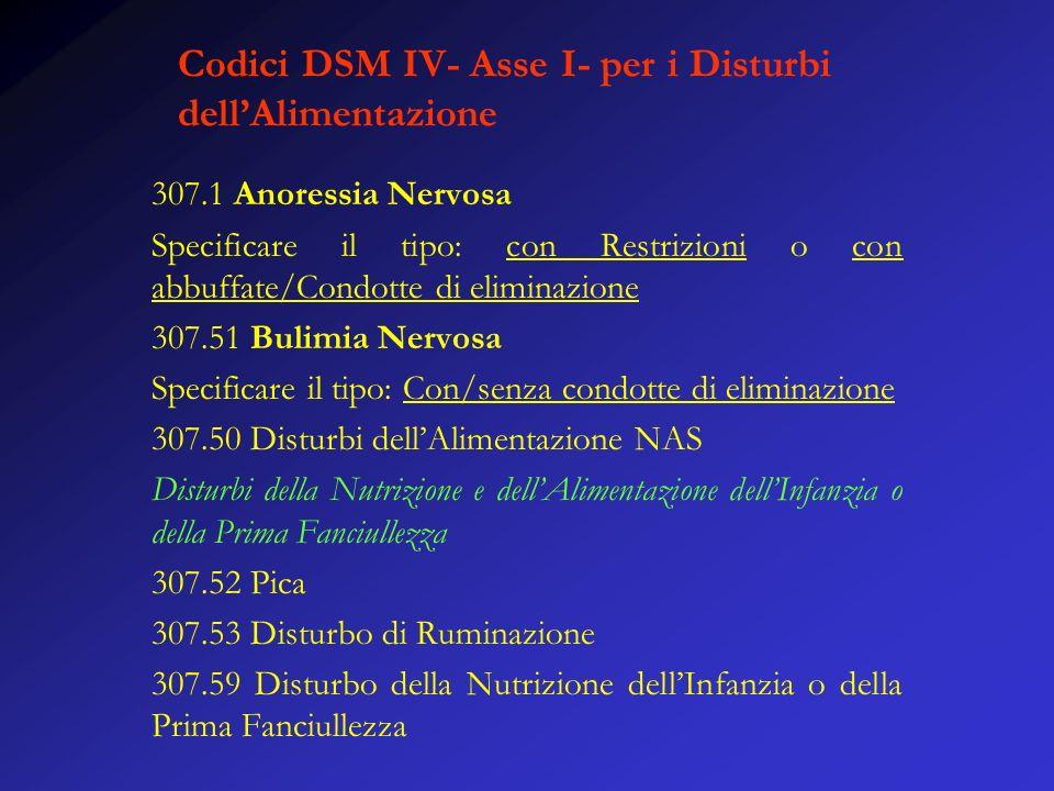 Codici DSM IV- Asse I- per i Disturbi dell'Alimentazione