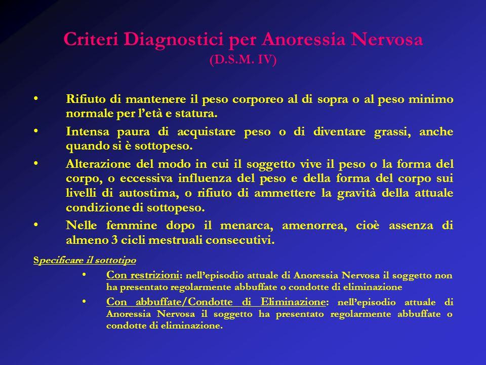 Criteri Diagnostici per Anoressia Nervosa (D.S.M. IV)