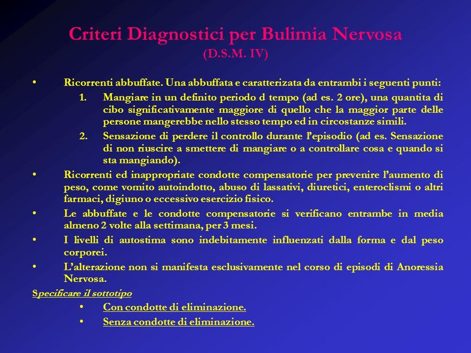 Criteri Diagnostici per Bulimia Nervosa (D.S.M. IV)