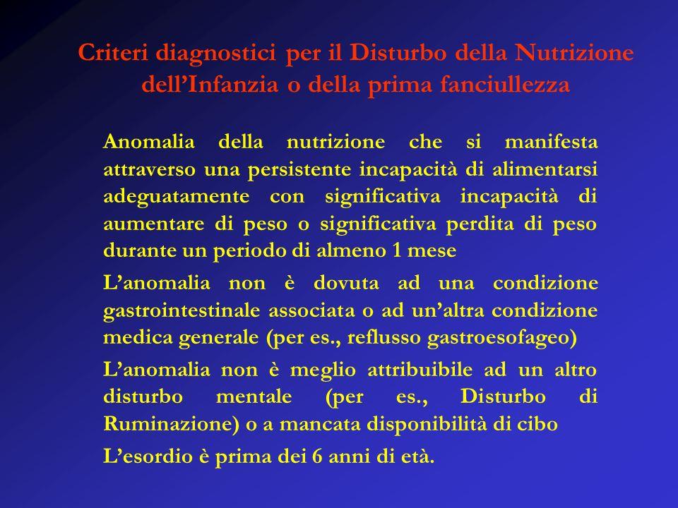 Criteri diagnostici per il Disturbo della Nutrizione dell'Infanzia o della prima fanciullezza