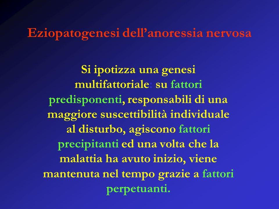 Eziopatogenesi dell'anoressia nervosa