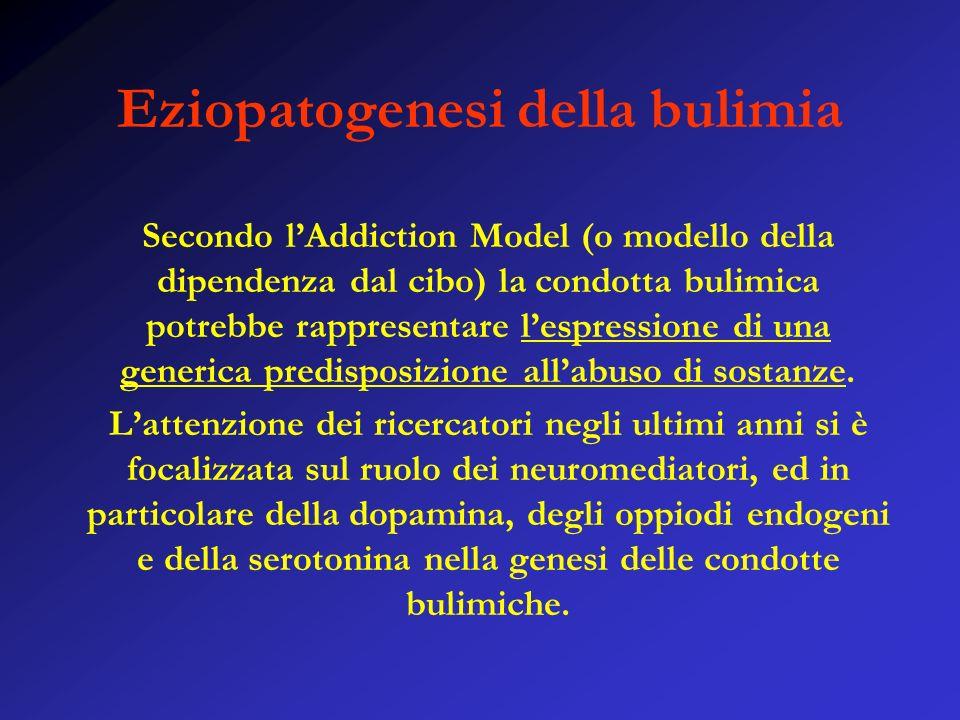 Eziopatogenesi della bulimia