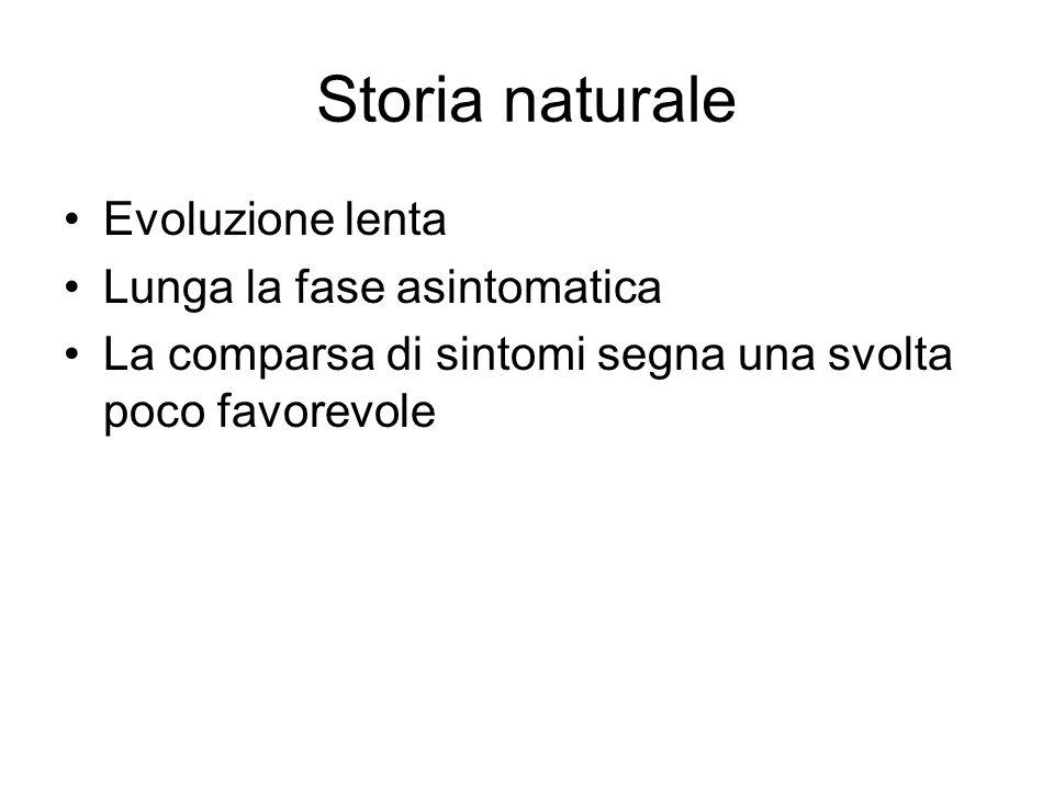 Storia naturale Evoluzione lenta Lunga la fase asintomatica