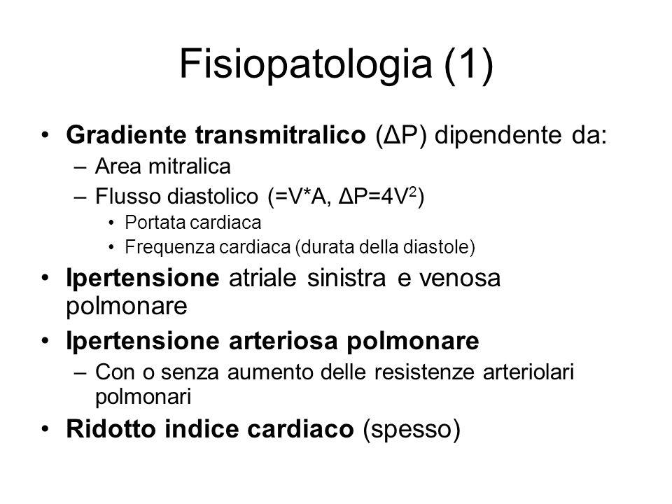 Fisiopatologia (1) Gradiente transmitralico (ΔP) dipendente da:
