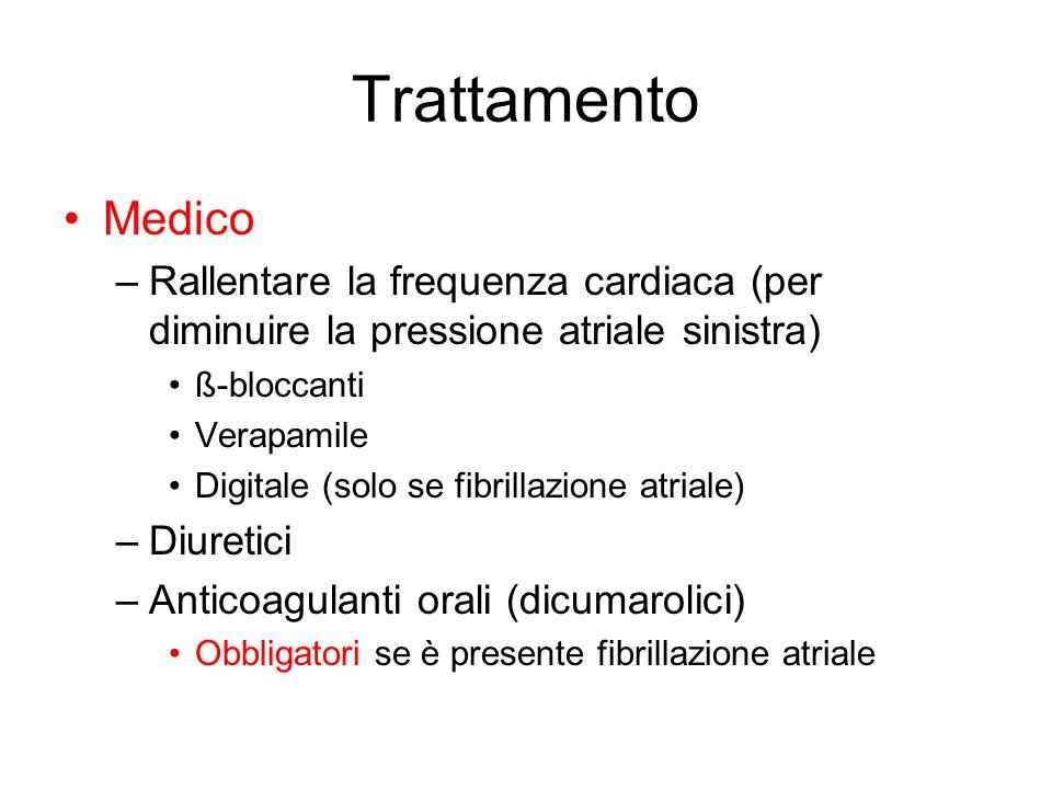Trattamento Medico. Rallentare la frequenza cardiaca (per diminuire la pressione atriale sinistra)
