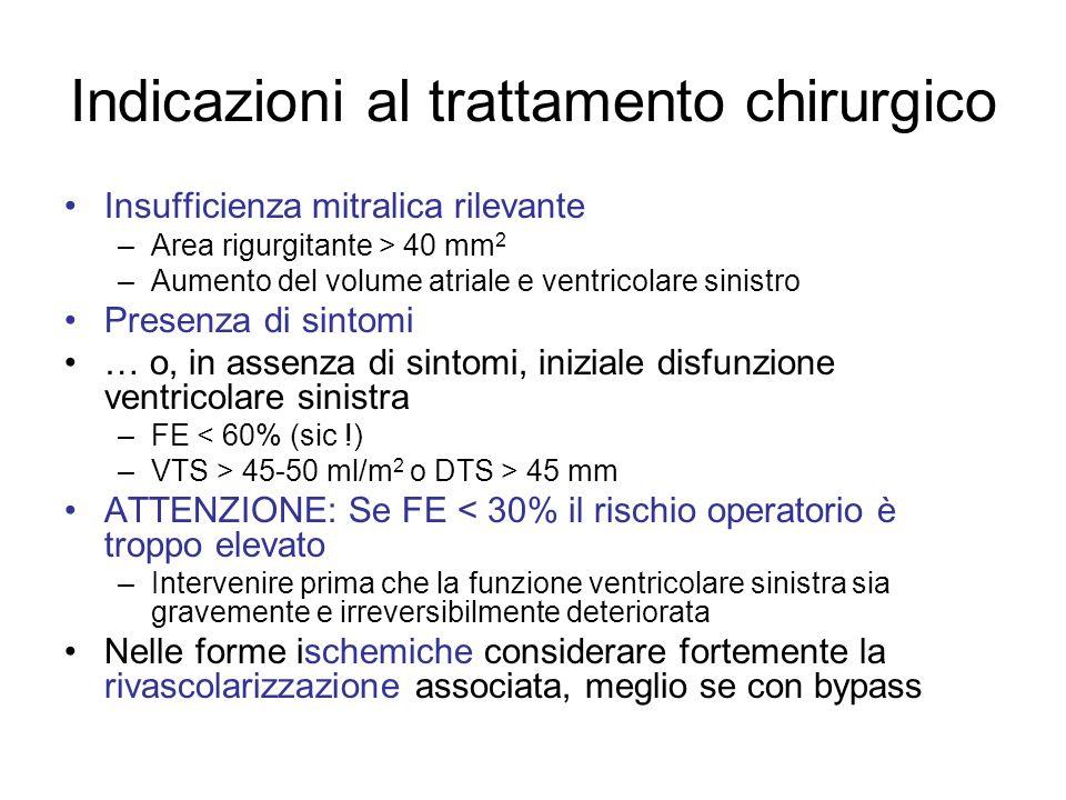 Indicazioni al trattamento chirurgico