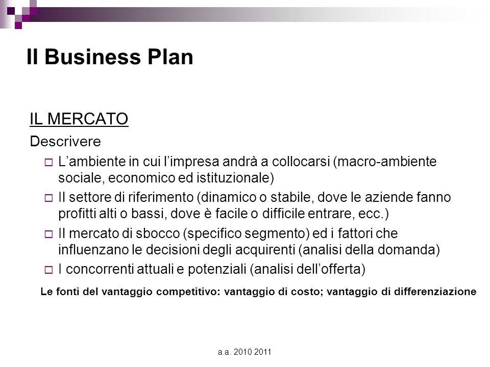 Il Business Plan IL MERCATO Descrivere