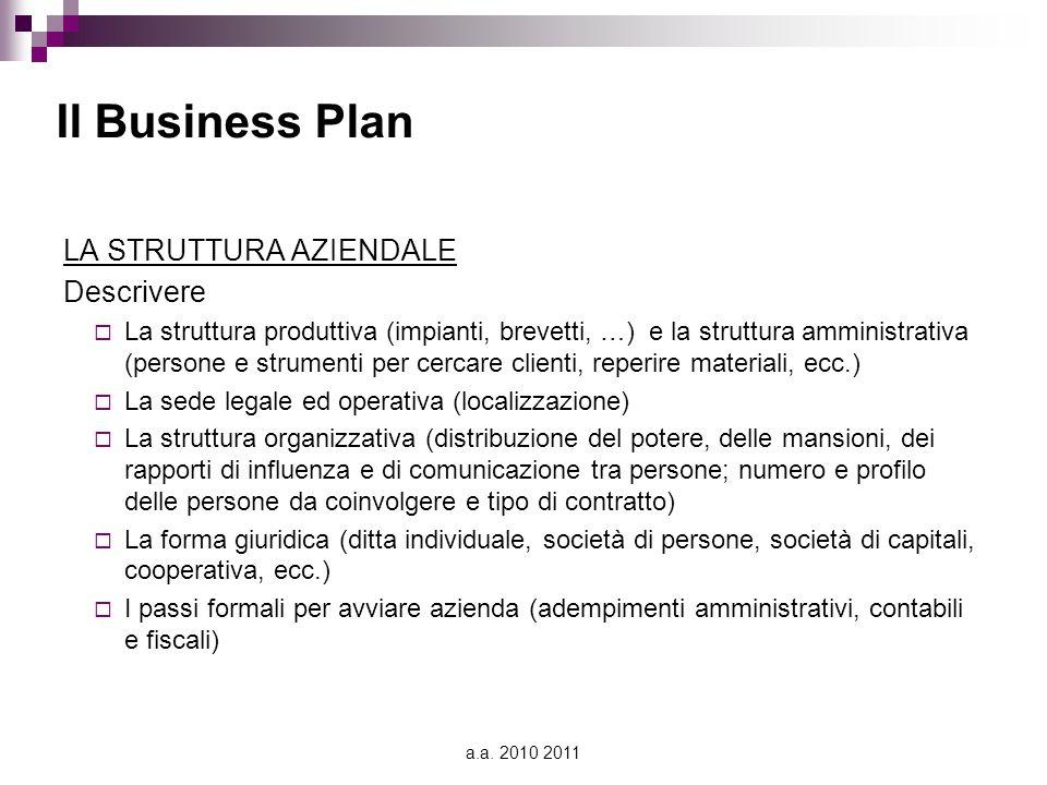Il Business Plan LA STRUTTURA AZIENDALE Descrivere