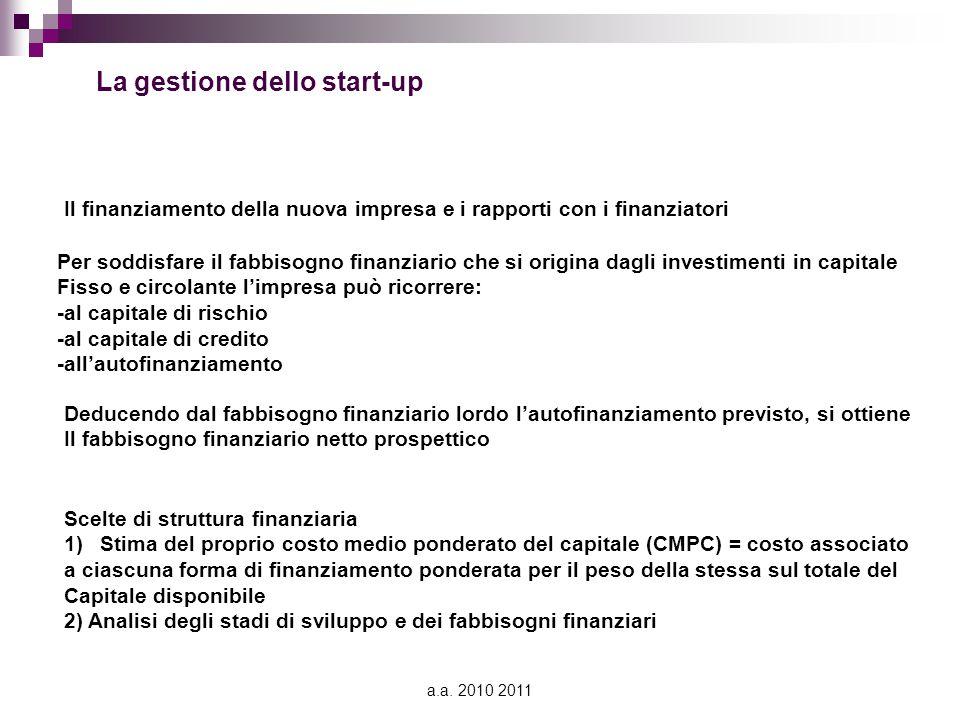 La gestione dello start-up