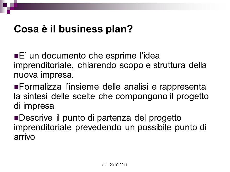 Cosa è il business plan E' un documento che esprime l'idea imprenditoriale, chiarendo scopo e struttura della nuova impresa.