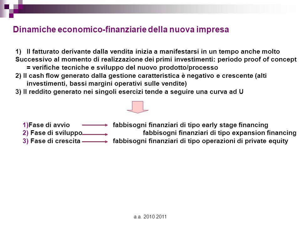 Dinamiche economico-finanziarie della nuova impresa