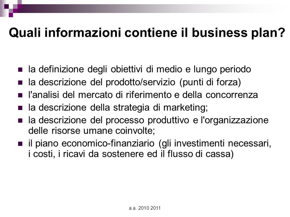 Quali informazioni contiene il business plan