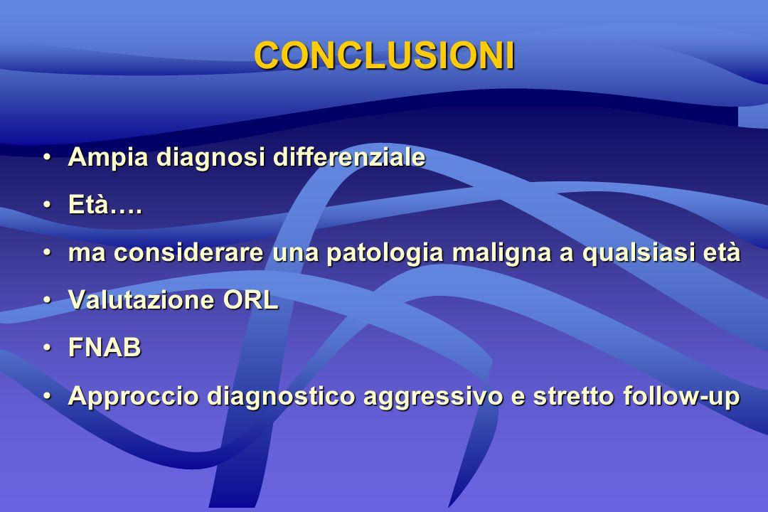 CONCLUSIONI Ampia diagnosi differenziale Età….