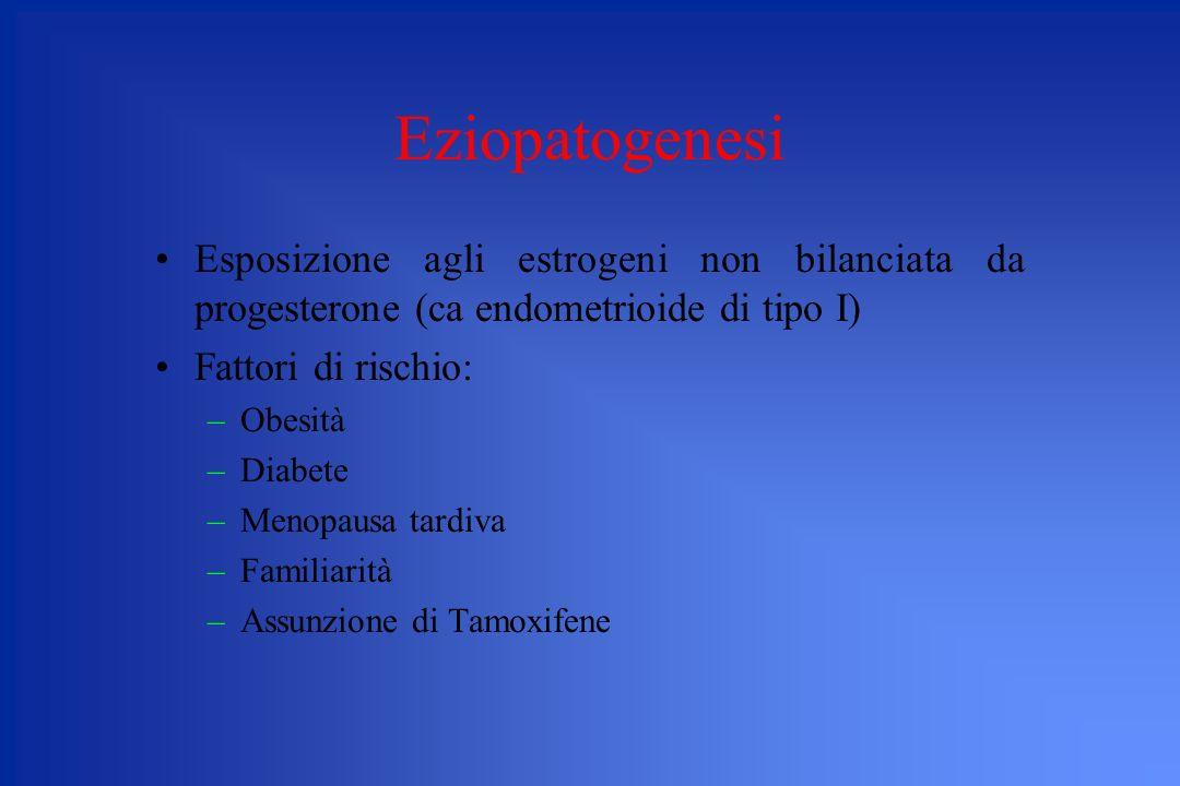 Eziopatogenesi Esposizione agli estrogeni non bilanciata da progesterone (ca endometrioide di tipo I)