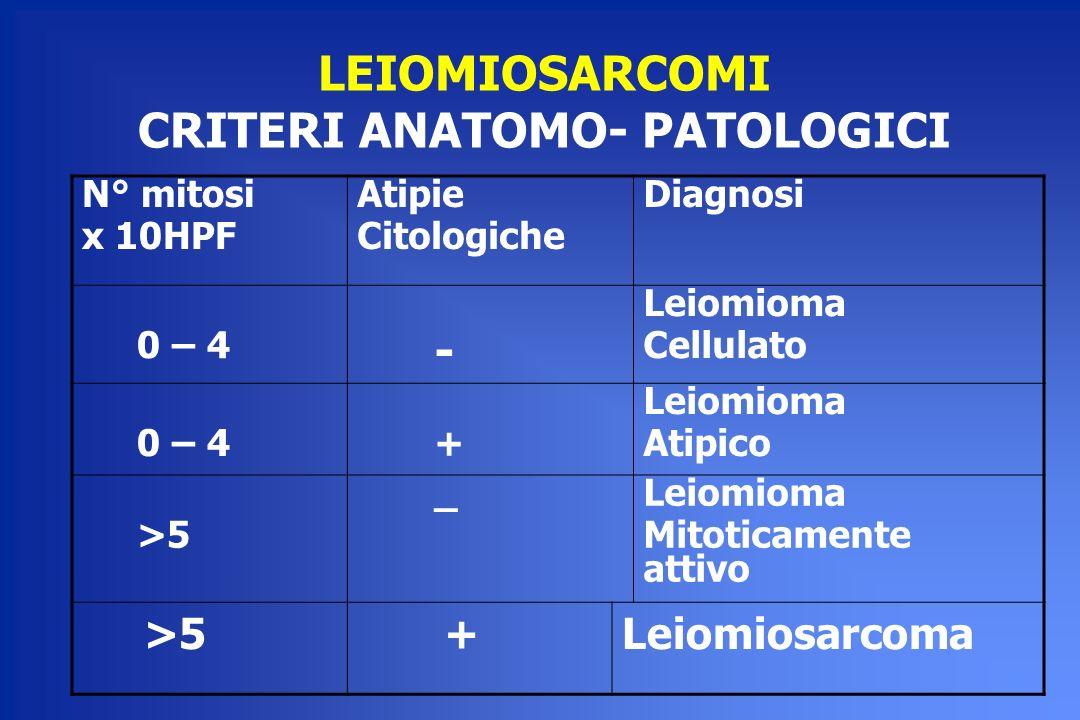 LEIOMIOSARCOMI CRITERI ANATOMO- PATOLOGICI