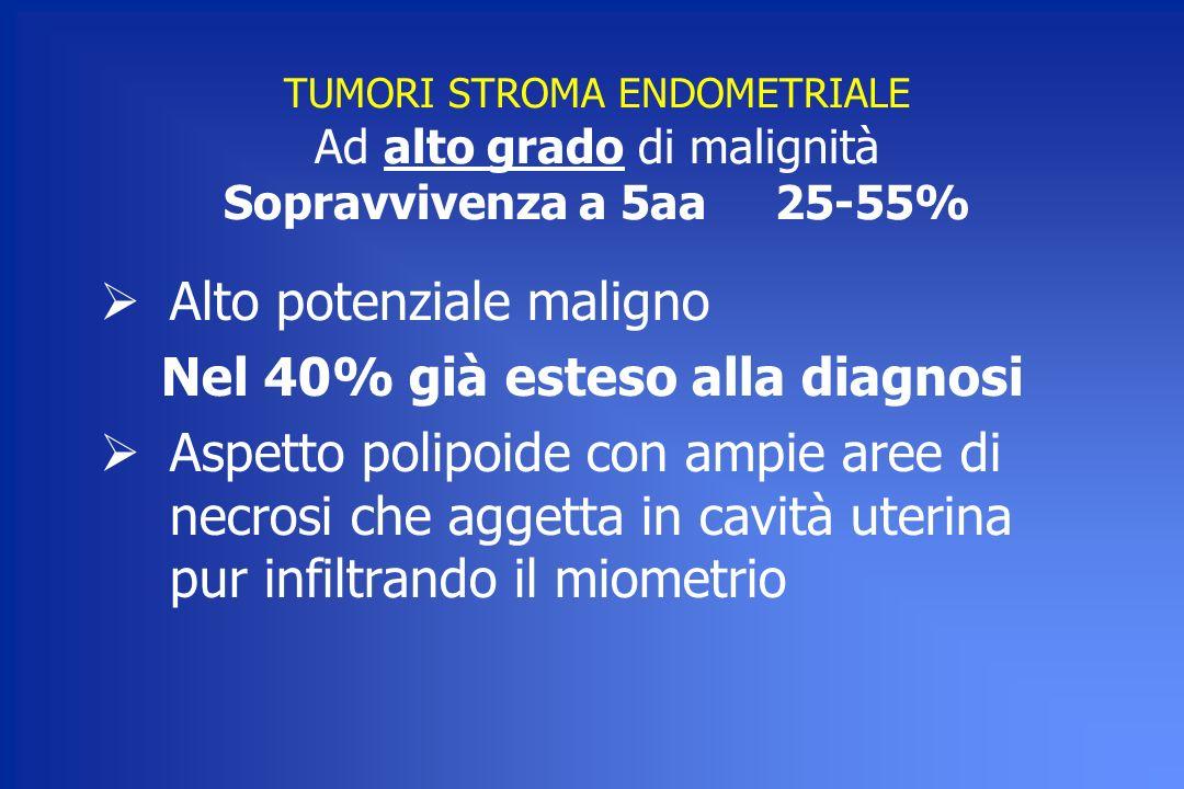 Alto potenziale maligno Nel 40% già esteso alla diagnosi