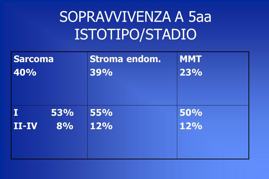 SOPRAVVIVENZA A 5aa ISTOTIPO/STADIO