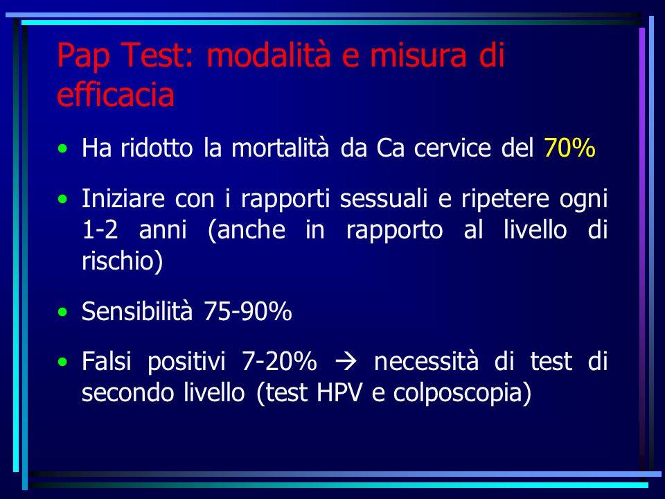 Pap Test: modalità e misura di efficacia