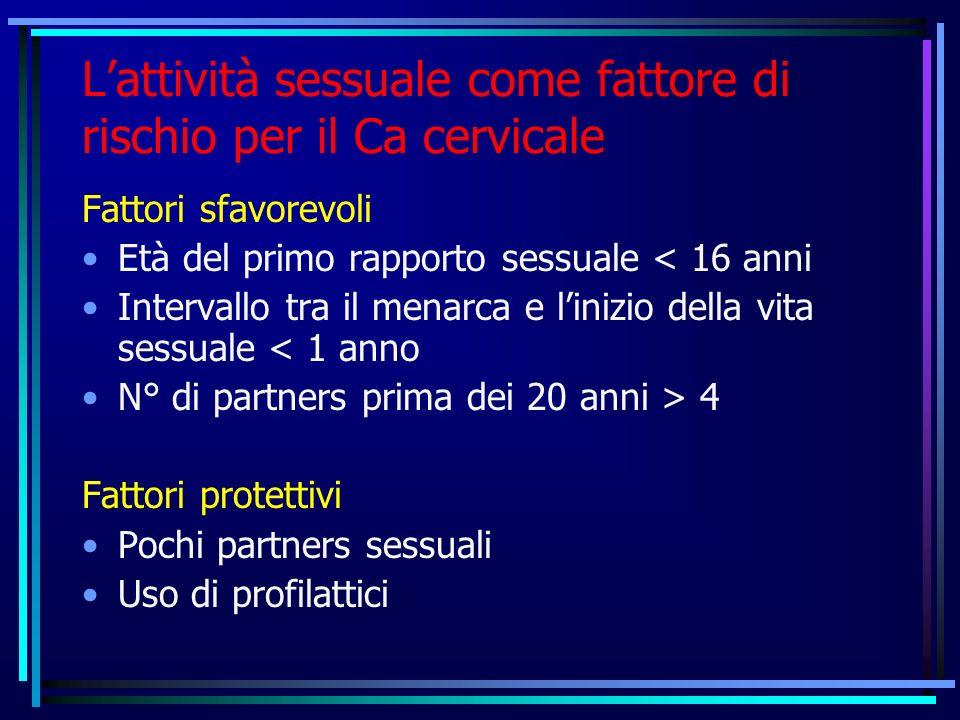 L'attività sessuale come fattore di rischio per il Ca cervicale