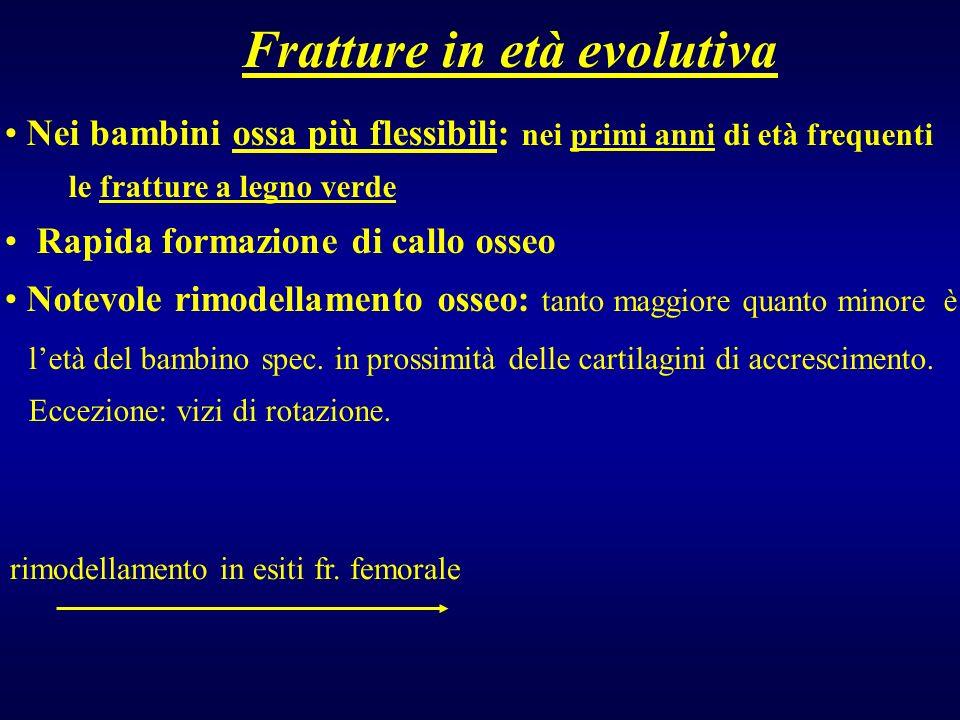 Fratture in età evolutiva