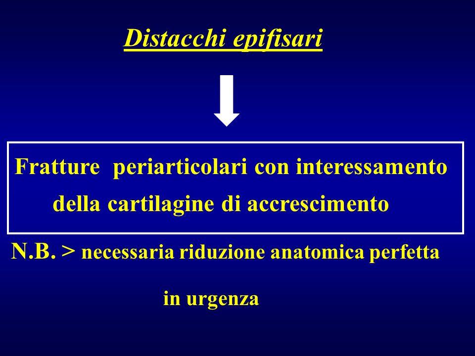 Distacchi epifisari della cartilagine di accrescimento