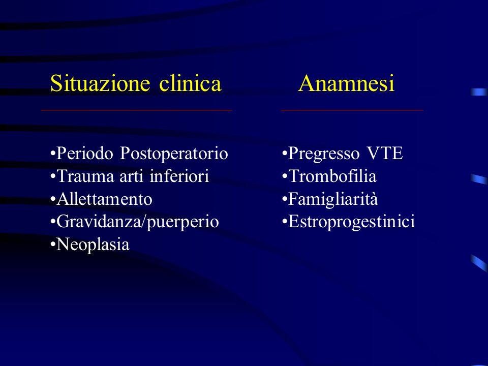 Situazione clinica Anamnesi Periodo Postoperatorio