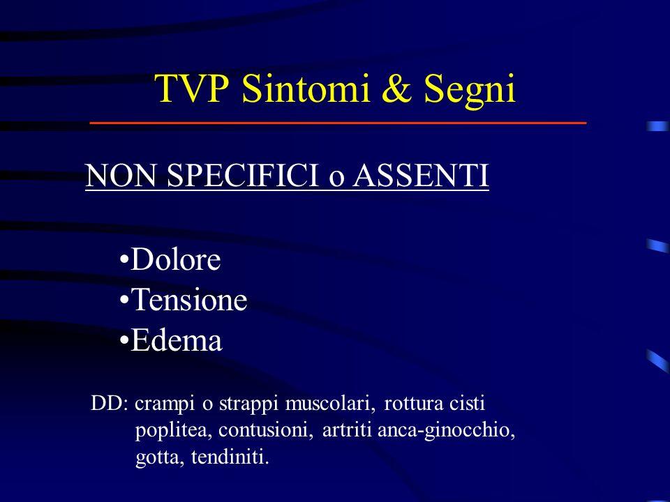 TVP Sintomi & Segni NON SPECIFICI o ASSENTI Dolore Tensione Edema