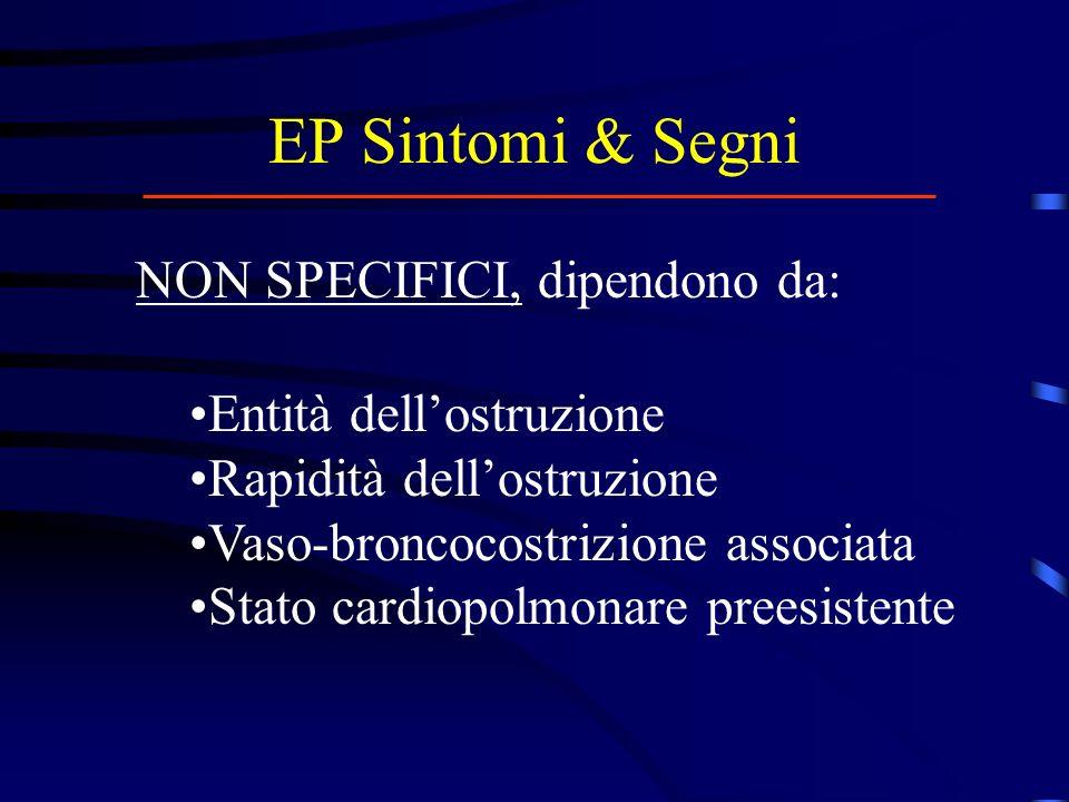 EP Sintomi & Segni NON SPECIFICI, dipendono da: Entità dell'ostruzione