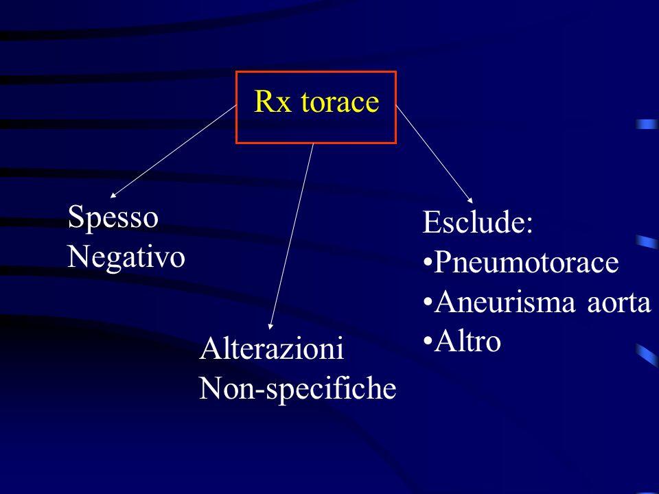 Rx torace Spesso Negativo Esclude: Pneumotorace Aneurisma aorta Altro Alterazioni Non-specifiche