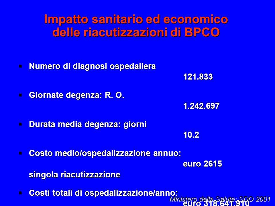Impatto sanitario ed economico delle riacutizzazioni di BPCO