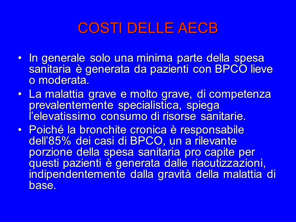 COSTI DELLE AECB In generale solo una minima parte della spesa sanitaria è generata da pazienti con BPCO lieve o moderata.