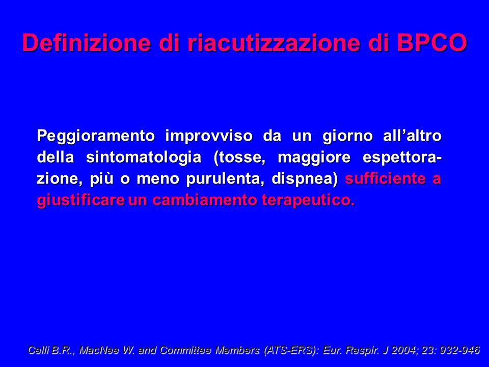 Definizione di riacutizzazione di BPCO