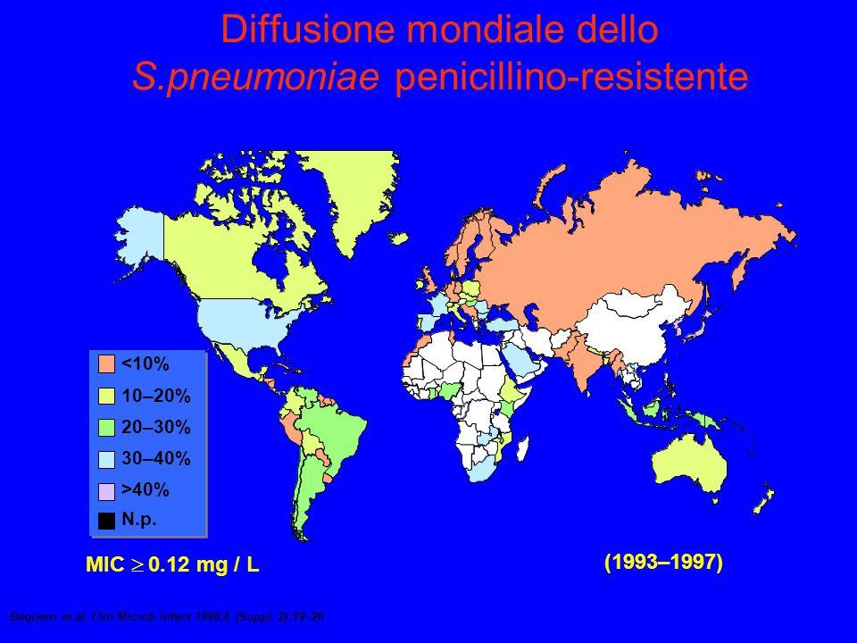Diffusione mondiale dello S.pneumoniae penicillino-resistente