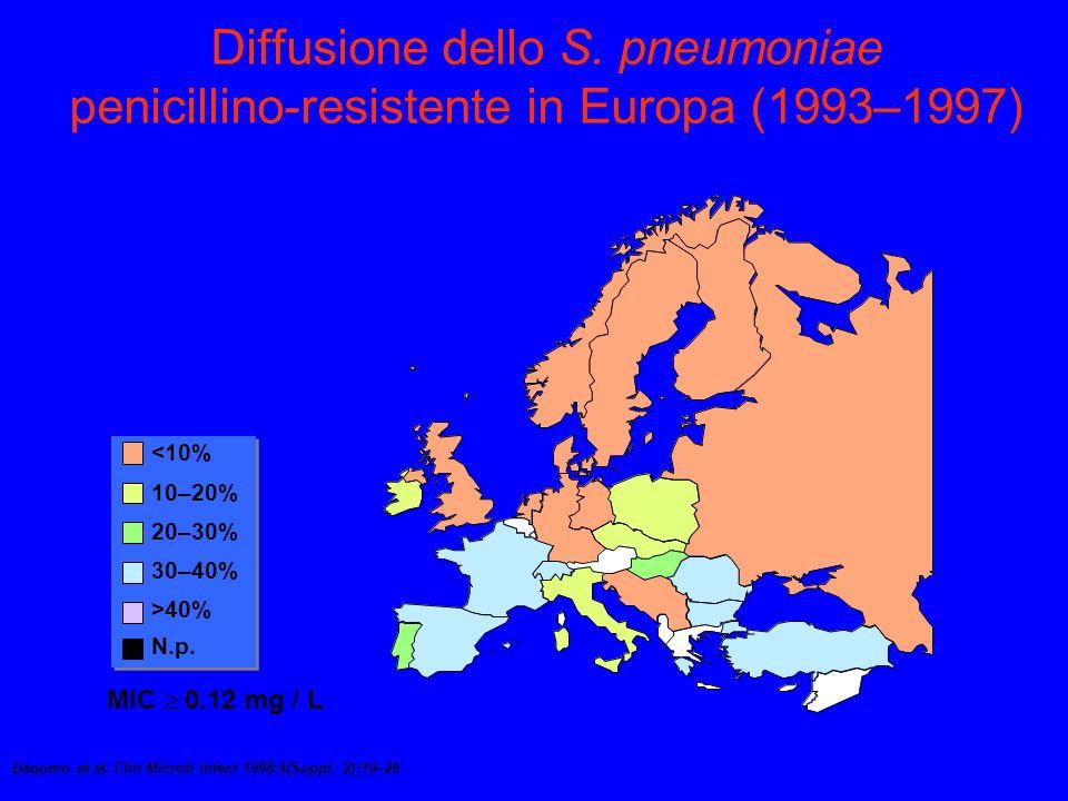 Diffusione dello S. pneumoniae penicillino-resistente in Europa (1993–1997)