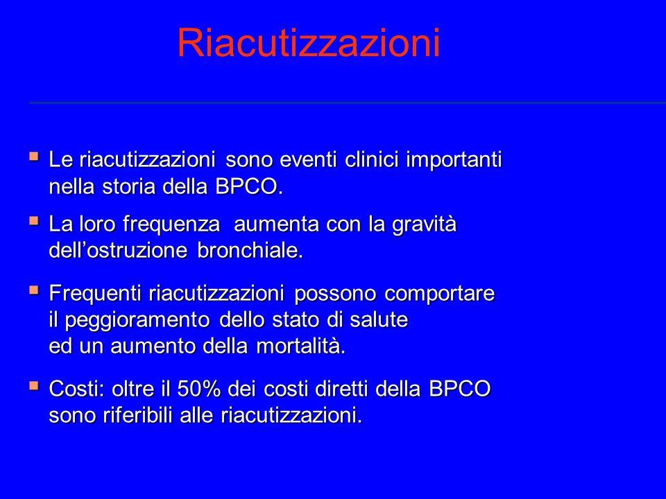 Riacutizzazioni Le riacutizzazioni sono eventi clinici importanti nella storia della BPCO.