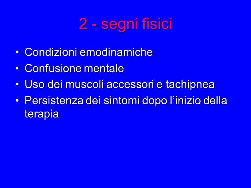 2 - segni fisici Condizioni emodinamiche Confusione mentale