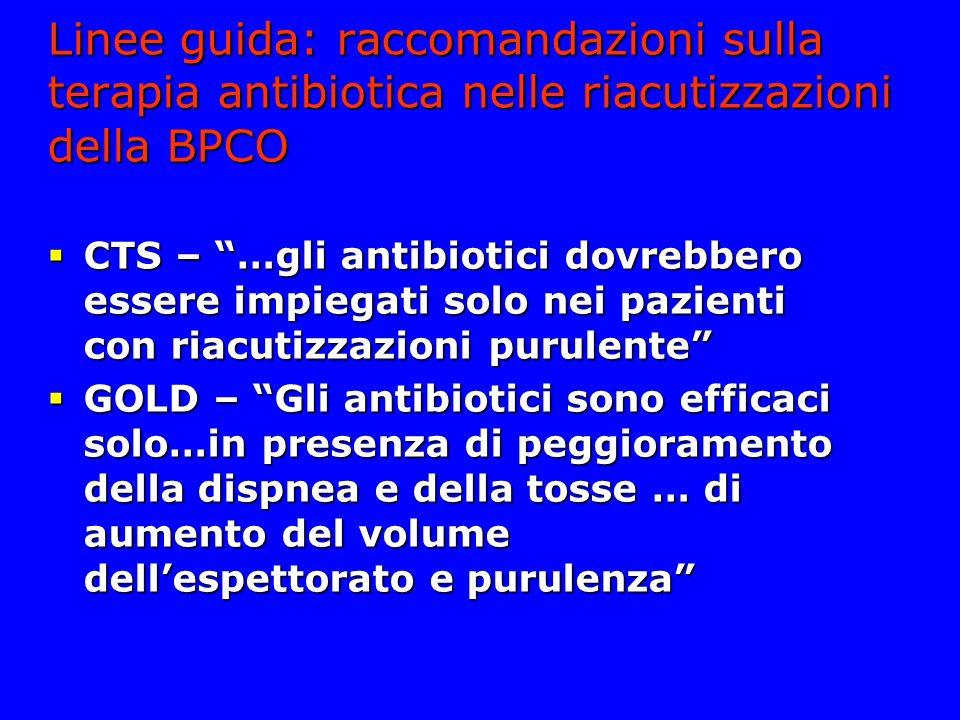 Linee guida: raccomandazioni sulla terapia antibiotica nelle riacutizzazioni della BPCO
