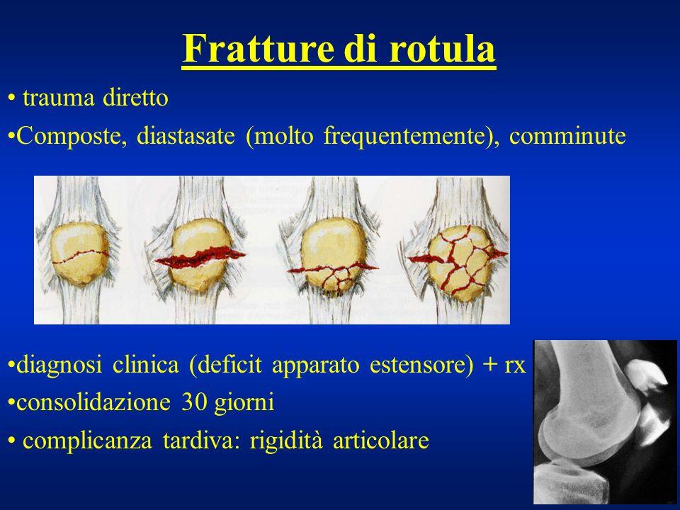 Fratture di rotula trauma diretto
