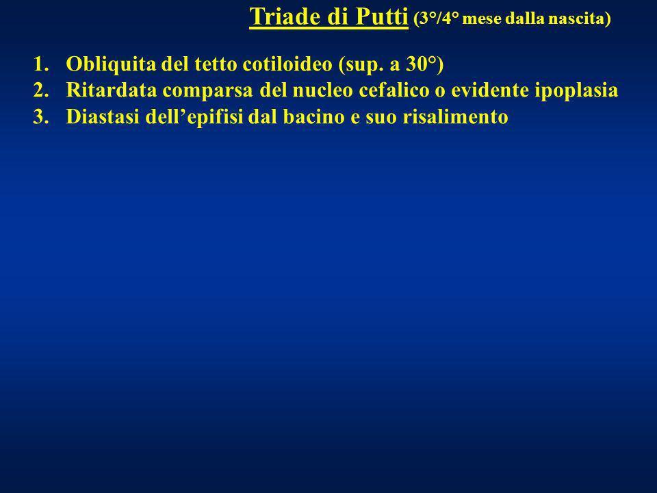 Triade di Putti (3°/4° mese dalla nascita)