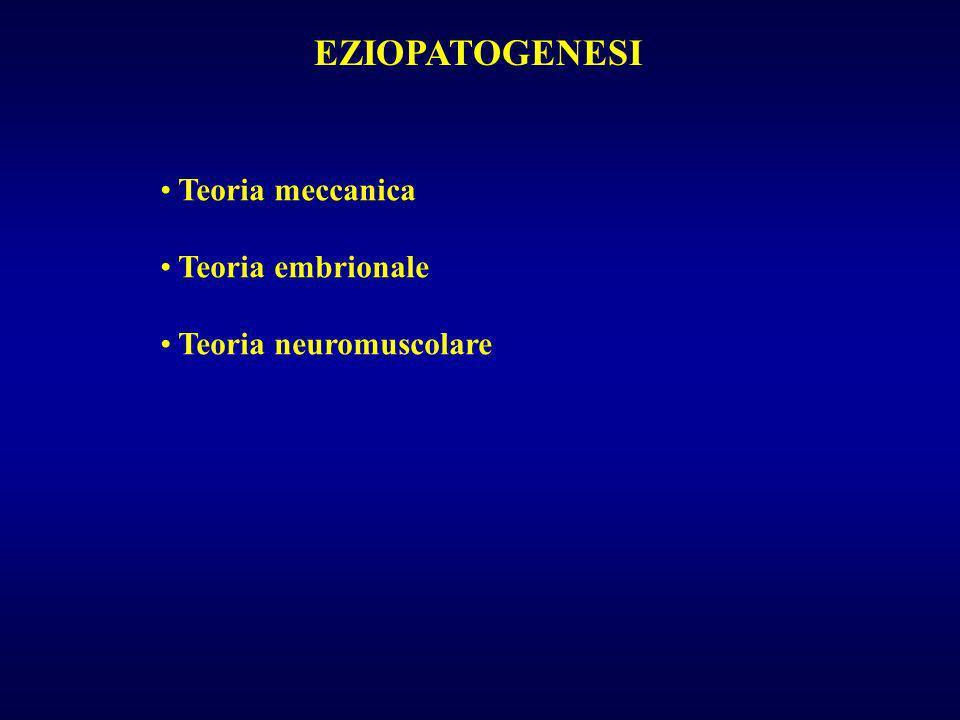 EZIOPATOGENESI Teoria meccanica Teoria embrionale