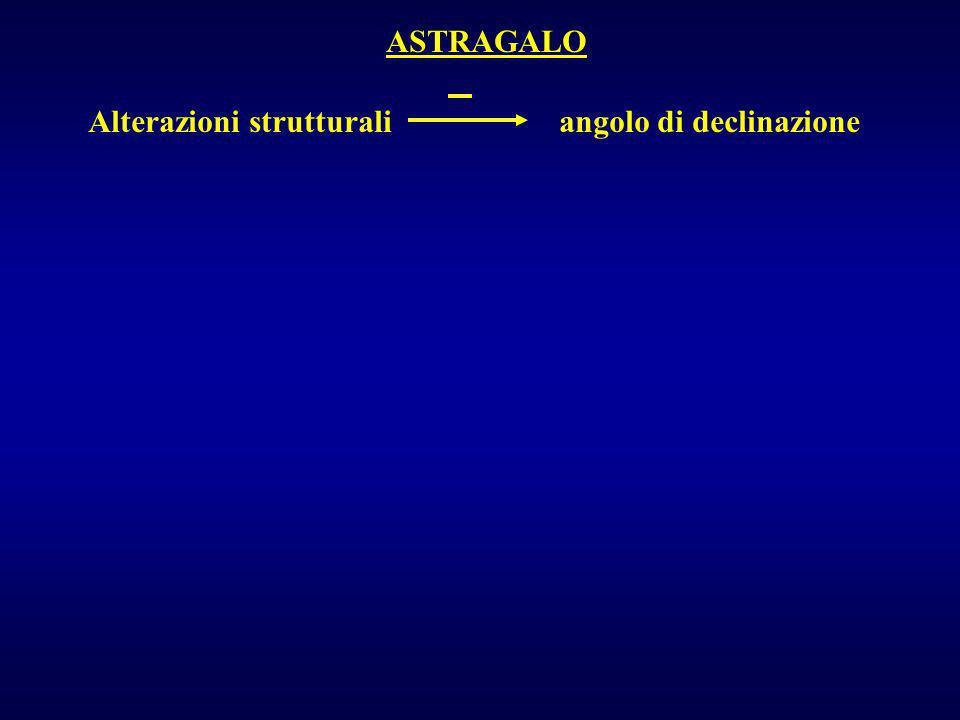 ASTRAGALO Alterazioni strutturali angolo di declinazione