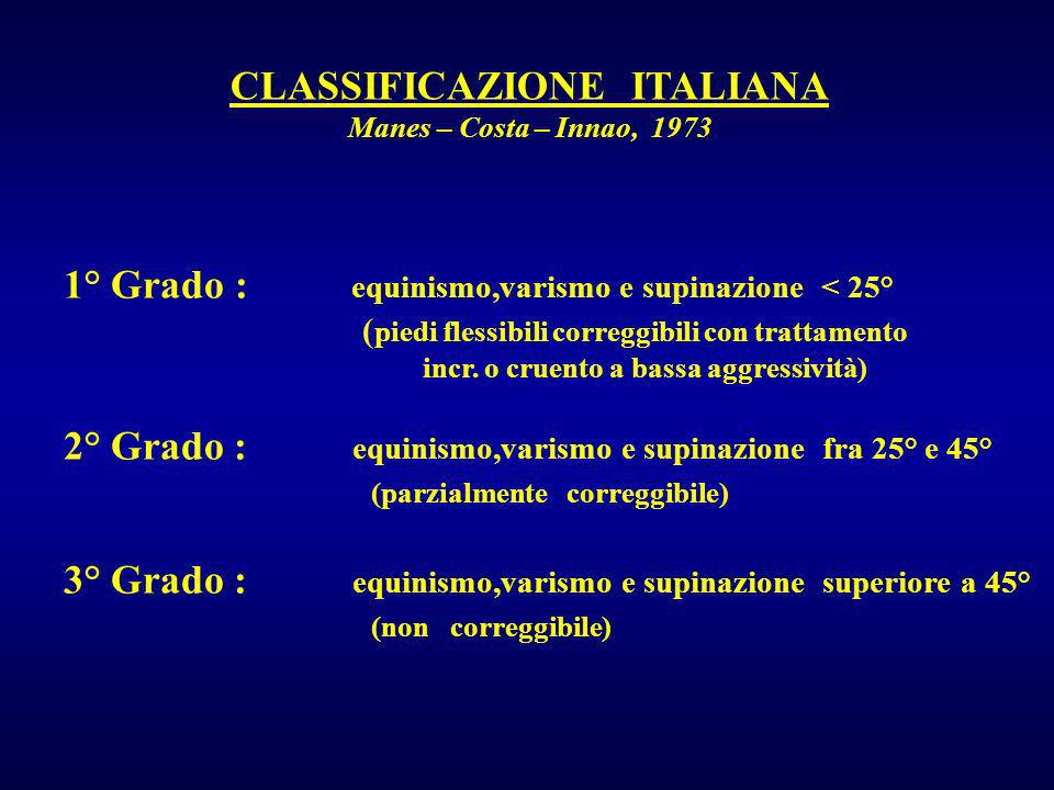 CLASSIFICAZIONE ITALIANA