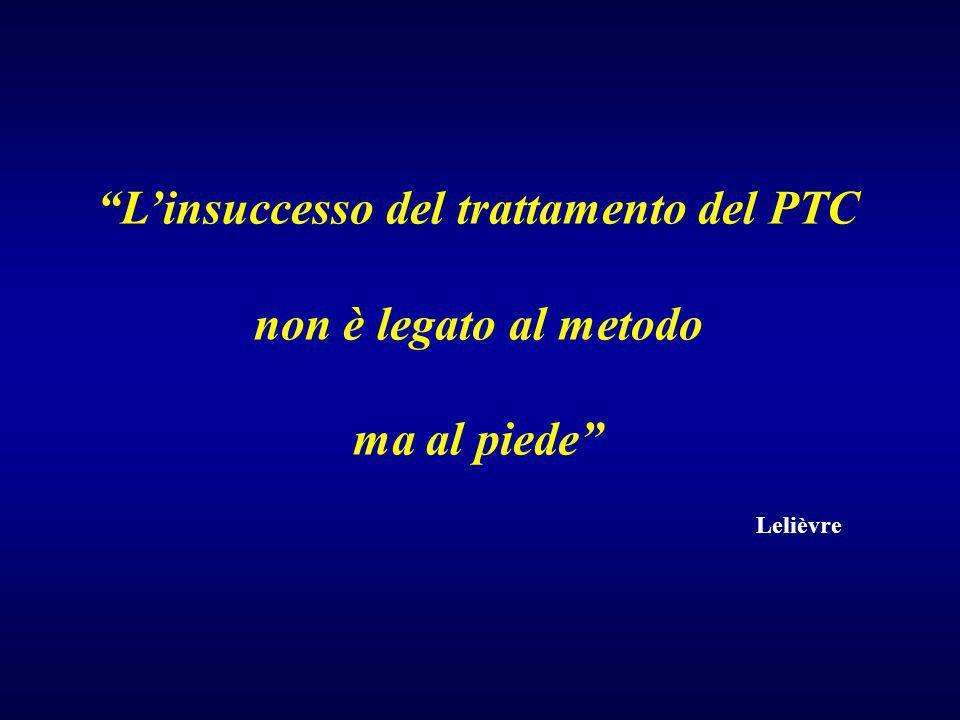 L'insuccesso del trattamento del PTC